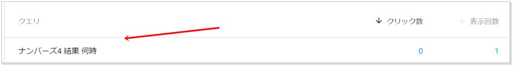 アメブロは検索に弱い